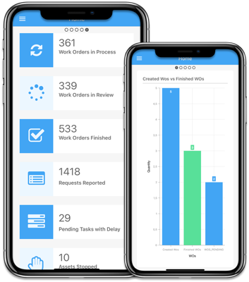 Mobile App - KPIs and Reporting-Small