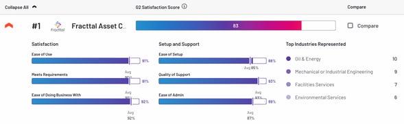 g2 satisfaction